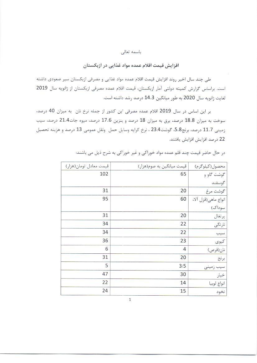 افزایش قیمت اقلام خوراکی و غیر خوراکی ازبکستان