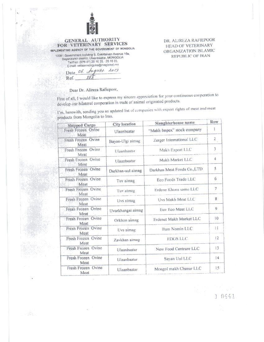 فهرست کشتارگاه های مغولستان